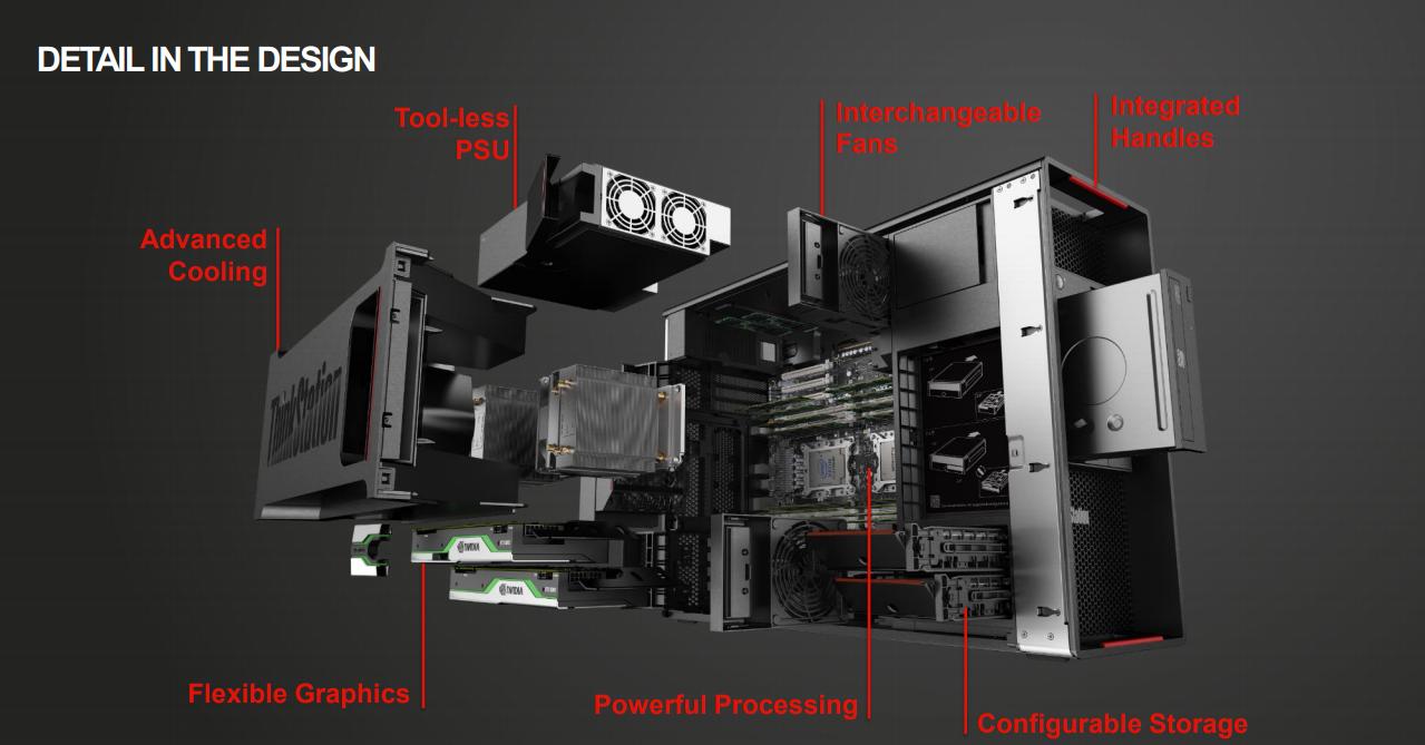P620_Design_Details